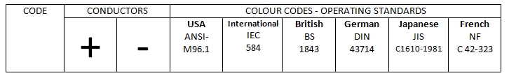 cable colour chart 1