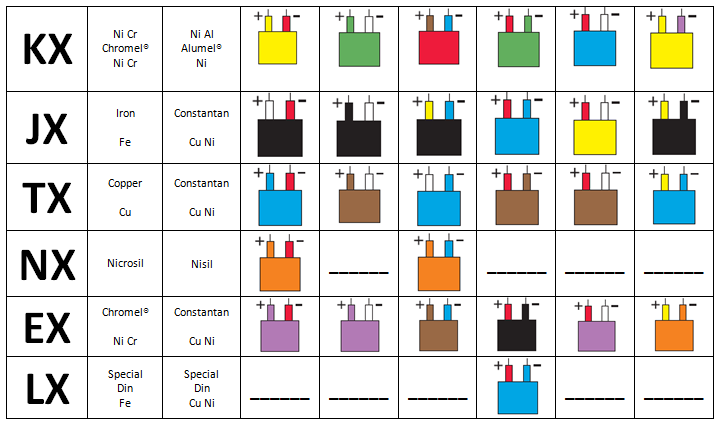 cable colour chart 2