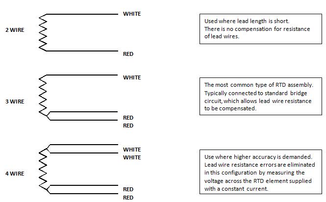 rtd fundamentals pyrosales rh pyrosales com au rtd lead wire color code 6 wire rtd color code