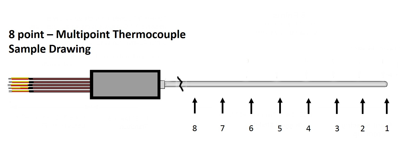 Multipoint Thermocouples