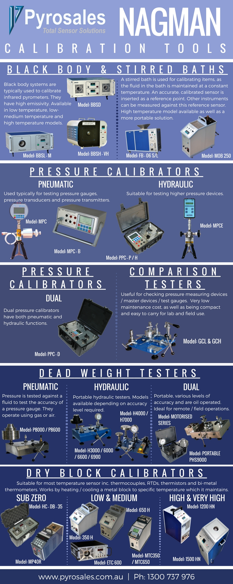 NAGMAN: calibration tools