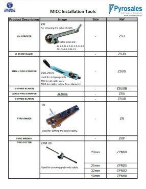 Micc Fire Survival Cable Mi Cable Manufacturers Pyrosales