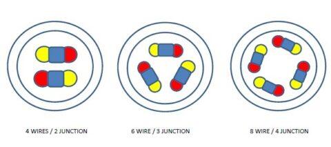 pocket junction multipoint image