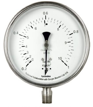 Receiver gauges