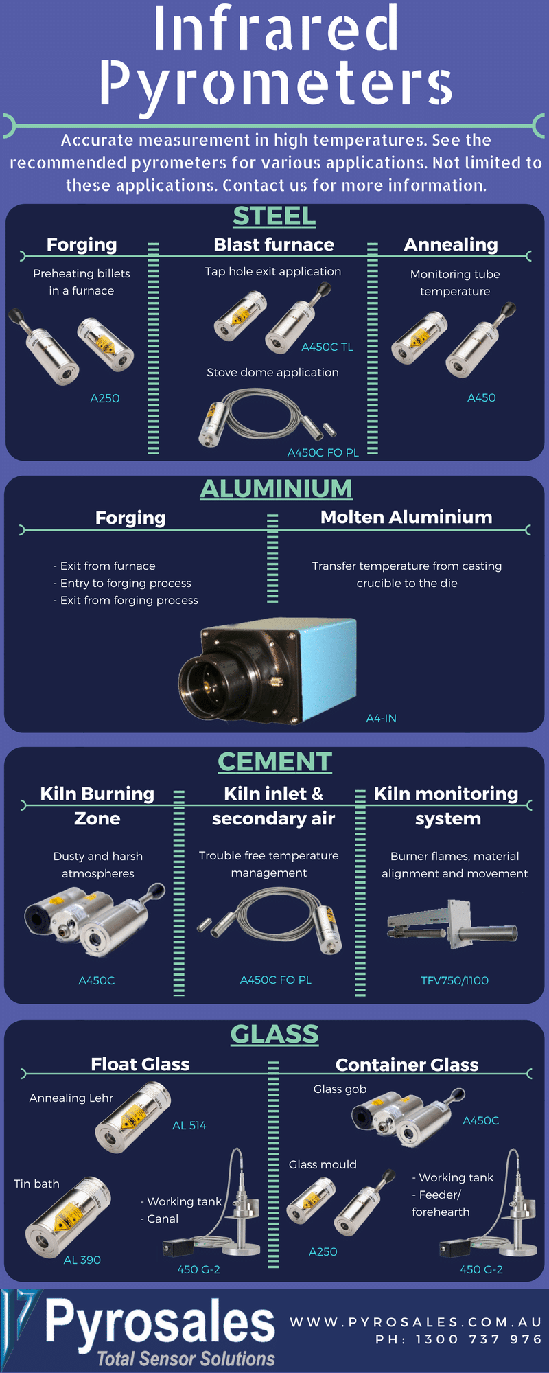 Infared Pyrometers Infographic